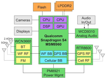 Cell phone block diagram | cell phone blocker Prattville