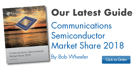Communications Semiconductor Market Share 2018