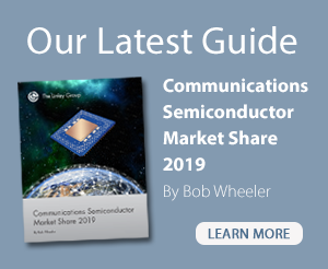 Communications Semiconductor Market Share 2019